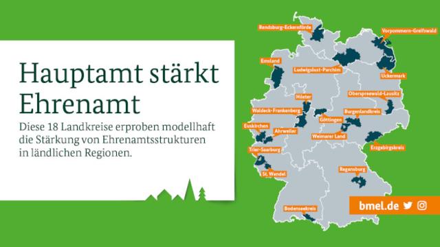 """Grafik auf grasgrünem Fond im Breitformat, links in der Grafik steht auf weißem Untergrund """"Hauptamt stärtkt Ehrenamt - Diese 18 Lankreise erproben modellhaft die Stärkung von Ehrenamtsstrukturen in ländlichen Regionen"""", rechts davon ist eine grau-blaue Karte mit den Umrissen der Bundesrepublik Deutschland zu sehen, auf der die 18 Landkreise mit ihrer geografischen Lage dunkelblau hervorgehoben und beschriftet sind."""